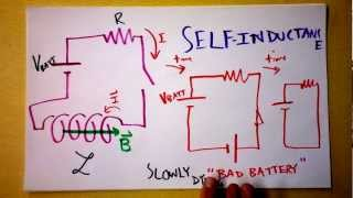 Inductors and Intro to Self-Inductance | Doc Physics