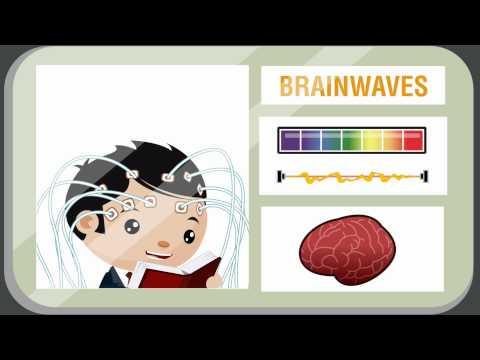 Brainwave Entrainment MP3 for Focus