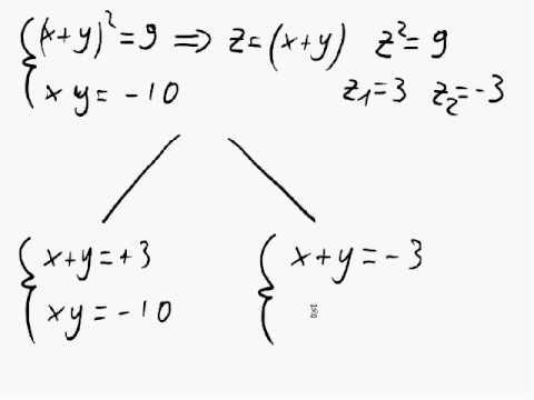 Sistemi simmetrici di grado superiore al secondo (es. 1)