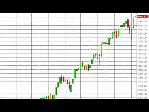 NASDAQ Index forecast for the week of February 24, 2014, Technical Analysis