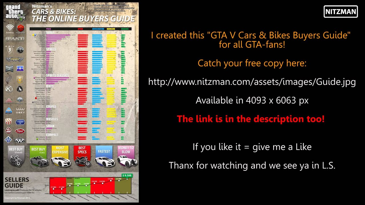Bikes Vs. Cars Film Online The quot GTA V Cars amp Bikes