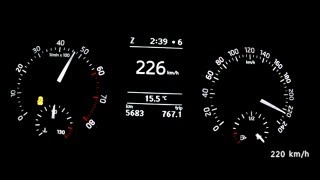 Skoda Rapid 1,2 TSI 105 - acceleration 0-198 km/h, top speed test and more