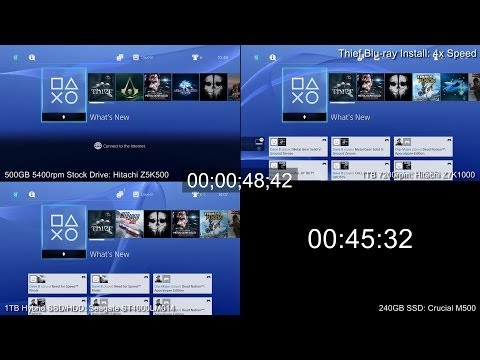 PS4 Hard Drive/SSD Upgrade Tests: Game Install Time Comparison