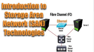 Intro to Storage Area Network SAN Technologies (Network+ Complete Video Course - Sample Video)