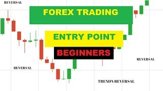Forex Trading Strategy - Continuation Strategy for beginners part 1- Binary option strategy