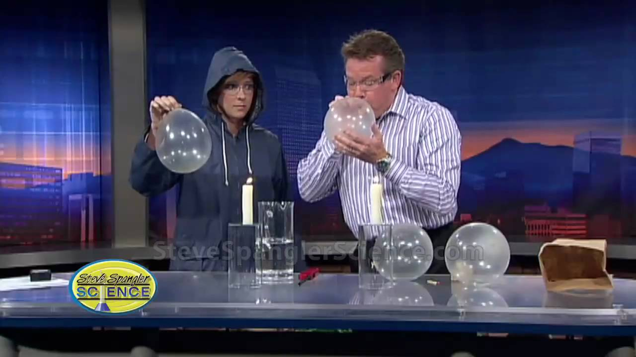 Water As A Conductor : Fire water balloon coolest conductor of heat youtube