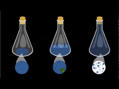 Chemistry Lesson - 1 - What is Chemistry?