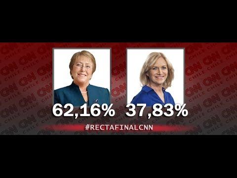 Michelle Bachelet ganó la elección presidencial