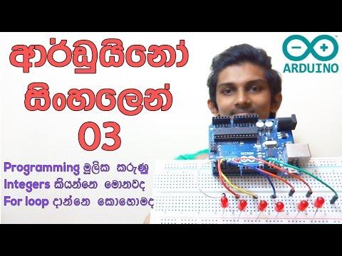 Cyta adb router manual - kejedinirawga