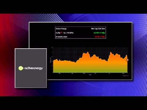 Active Energy chief talks through market conditions and production delays