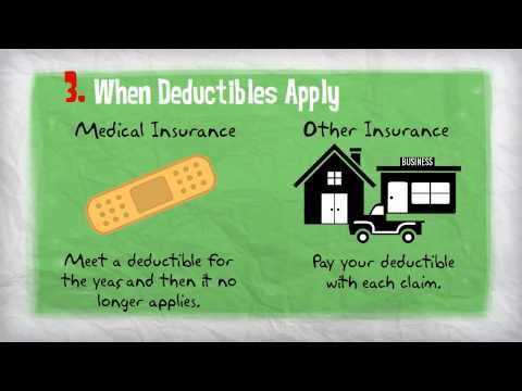 Insurance101 - Deductibles