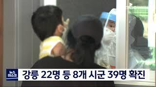 강릉 22명, 동해 3명, 양양 4명 신규 확진
