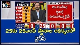 25కు 25ఎంపీ స్థానాల ఆధిక్యంలో వైసీపీ | AP Election Results 2019  News