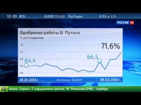 Новости со всего мира вциом рейтинг