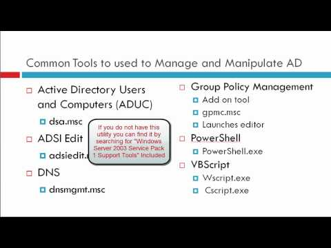 0 (Vid0001) Microsoft Active Directory Domain Services Basics   Part 1
