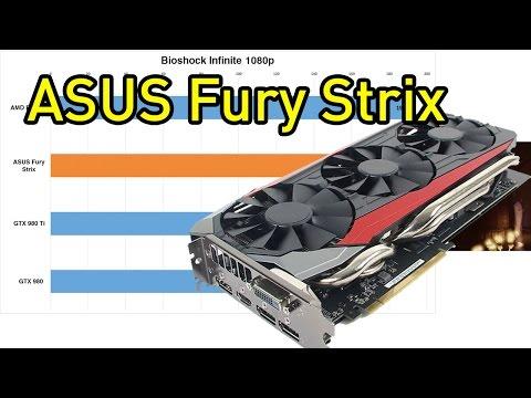 ASUS R9 Fury Strix 1080p Gaming Benchmarks