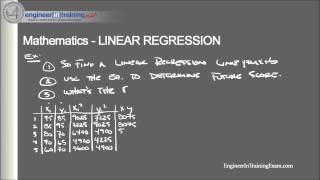 Download Lagu Linear Regression - Fundamentals of Engineering FE EIT Exam Review Gratis STAFABAND