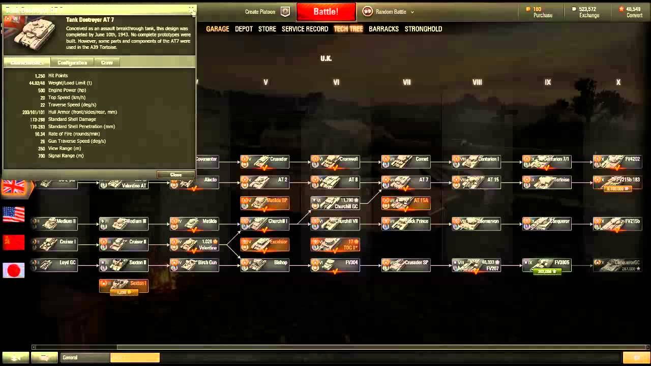 tank matchmaking chart