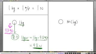 高校物理解説講義:「運動方程式」講義7