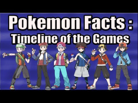 Pokemon Facts: Timeline of the Pokemon Games