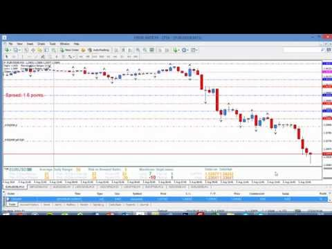 Live EURUSD Scalp - How we Chose the Euro & Why 5th August 2014 (fxm14)