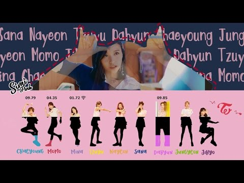 [SignalProject#2] TWICE 'Signal' Line Distribution | Standee ver.