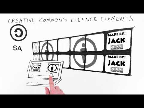 Creative Commons licences explained Music Videos