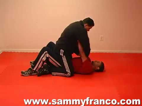 What is self defense?