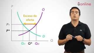 Los mercados: oferta y demanda - Juan Carlos Aguado