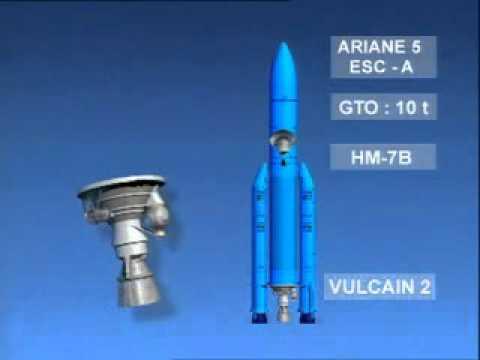 10-Tonne Ariane 5