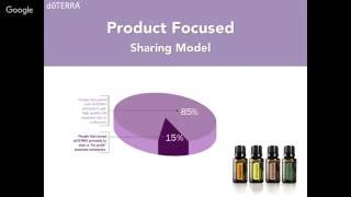 doTERRA business presentation