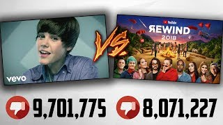 YouTube Rewind 2018 vs Justin Bieber Baby - LIVE DISLIKE COUNT