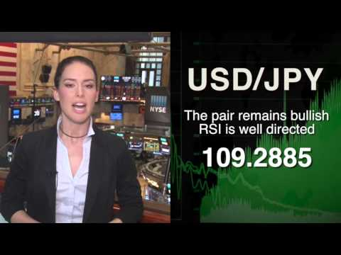 04/13: US Stocks struggle amid economic data (12:22ET)