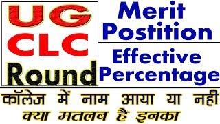 MP UG CLC Round Merit Position & Effective Percentage क्या है!! Position, Percentage पूरी जानकारी