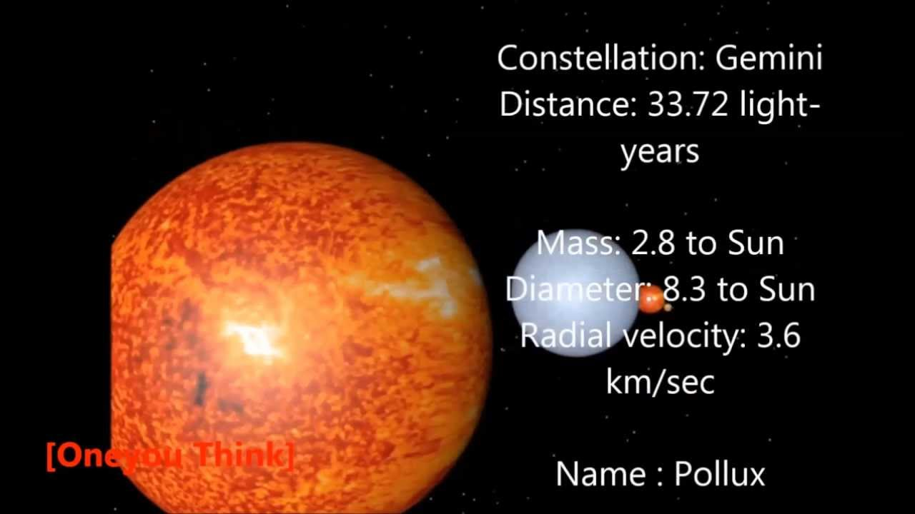 biggest star in the universe - photo #25