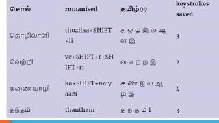 download lagu Tamil99 gratis
