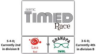 2018-19 Timed Race round 10: Lava Red vs Grandpa Swirl