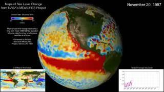 Rising seas, by decade ( Температура за 20-лет на Планете)