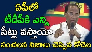 Kodela Siva Prasad Sensational Comments On YCP Party |Kodela Reveal Facts about  Jagan character |