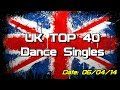 Download UK Top 40 - Dance Singles (06/04/2014) MP3 song and Music Video