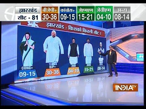 Aaj Ki Baat November 21, 2014: Will BJP win JK, Jharkhand polls?