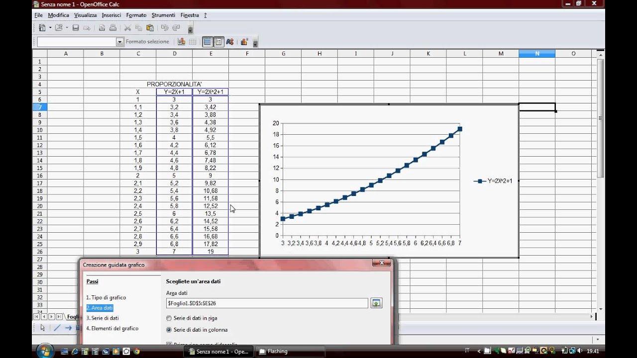 Costruzione di tabelle e grafici utilizzando open office for Tabelle open office