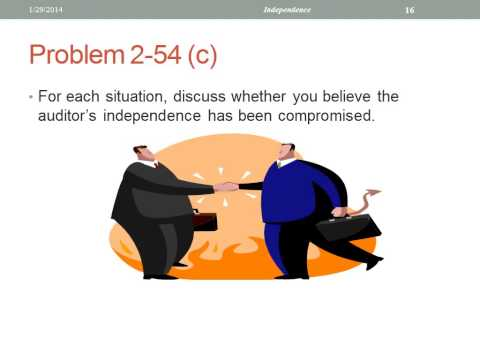 Auditing: Professional Standards: Lecture 2 - Professor Helen Brown Liburd (Spring 2014)