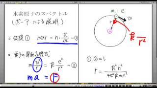 高校物理解説講義:「ボーアの原子模型」講義10