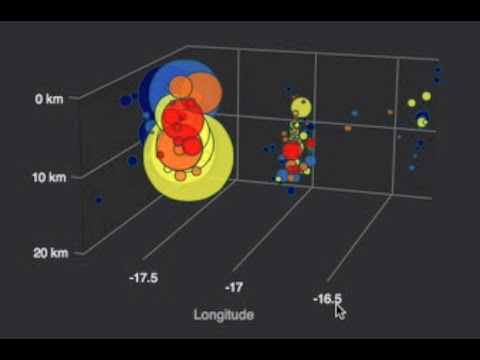 Iceland Quakes, C(lie)mate, Space-Weather | S0 News Sept 22, 2014