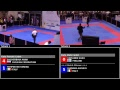 KARATE 1 WKF YOUTH CUP 2017 - Tatami 1&2  Day 2