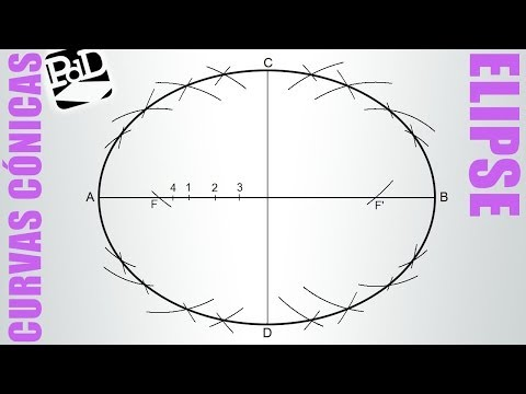 Trazar una elipse conociendo sus ejes, método de localización de puntos (Curvas cónicas).