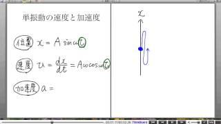 高校物理解説講義:「単振動」講義4