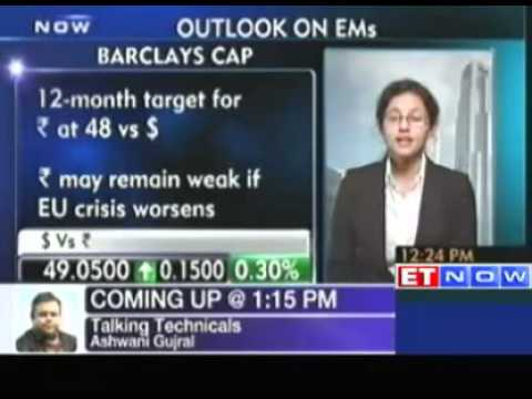 Barclays Capital: See inflation in India at 7% by Mar 2012