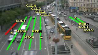 Urban Traffic Monitoring - ATM: Real-time video analyzer system - Traffic Sensor